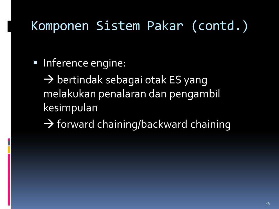 Komponen Sistem Pakar (contd.)