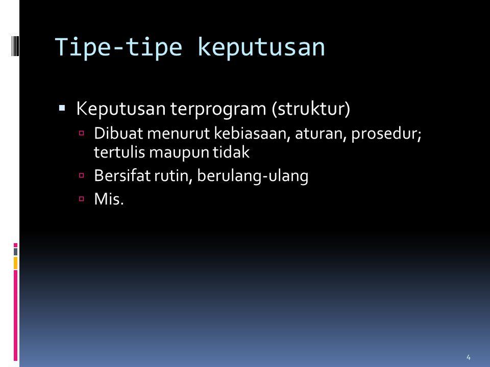 Tipe-tipe keputusan Keputusan terprogram (struktur)