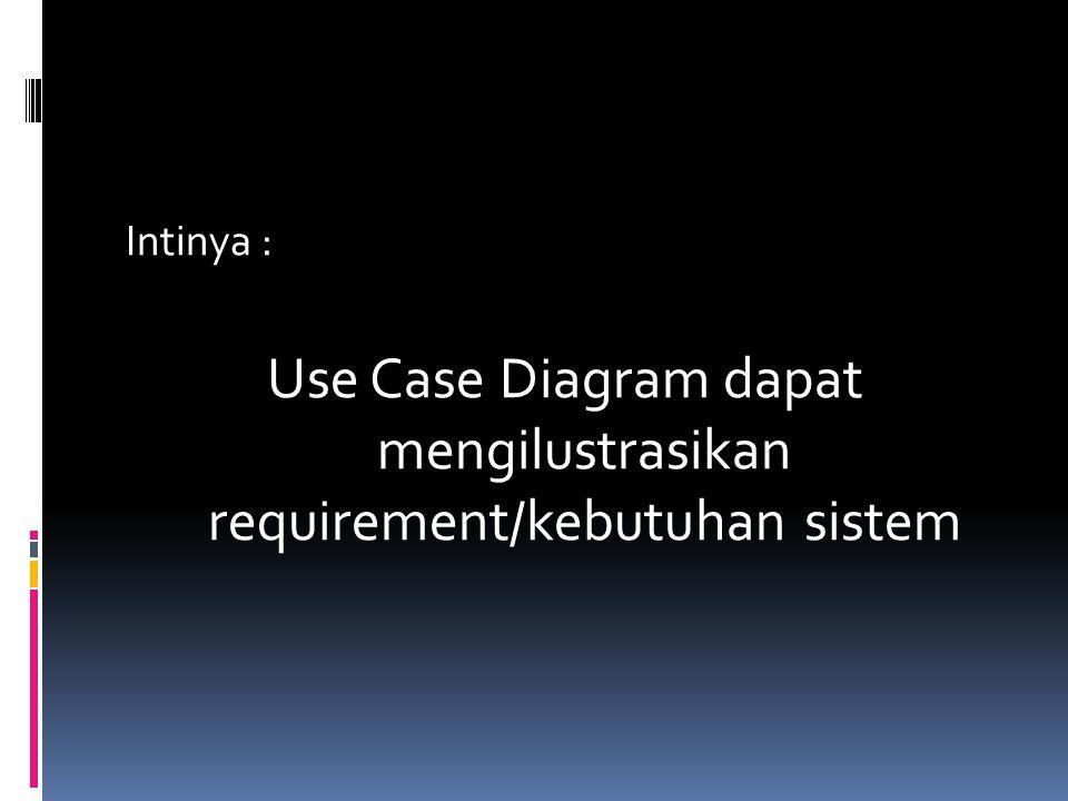 Use Case Diagram dapat mengilustrasikan requirement/kebutuhan sistem