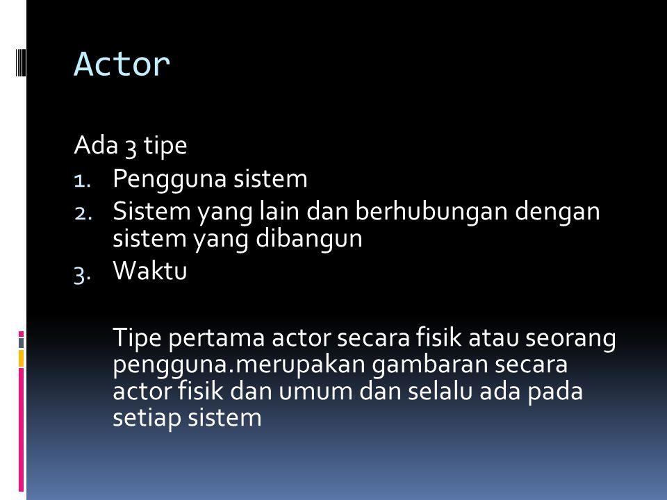 Actor Ada 3 tipe Pengguna sistem