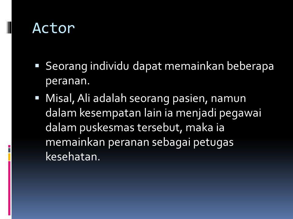 Actor Seorang individu dapat memainkan beberapa peranan.