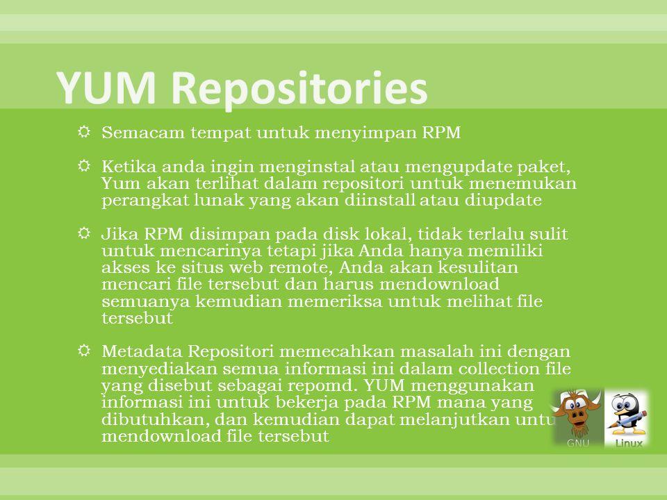 YUM Repositories Semacam tempat untuk menyimpan RPM