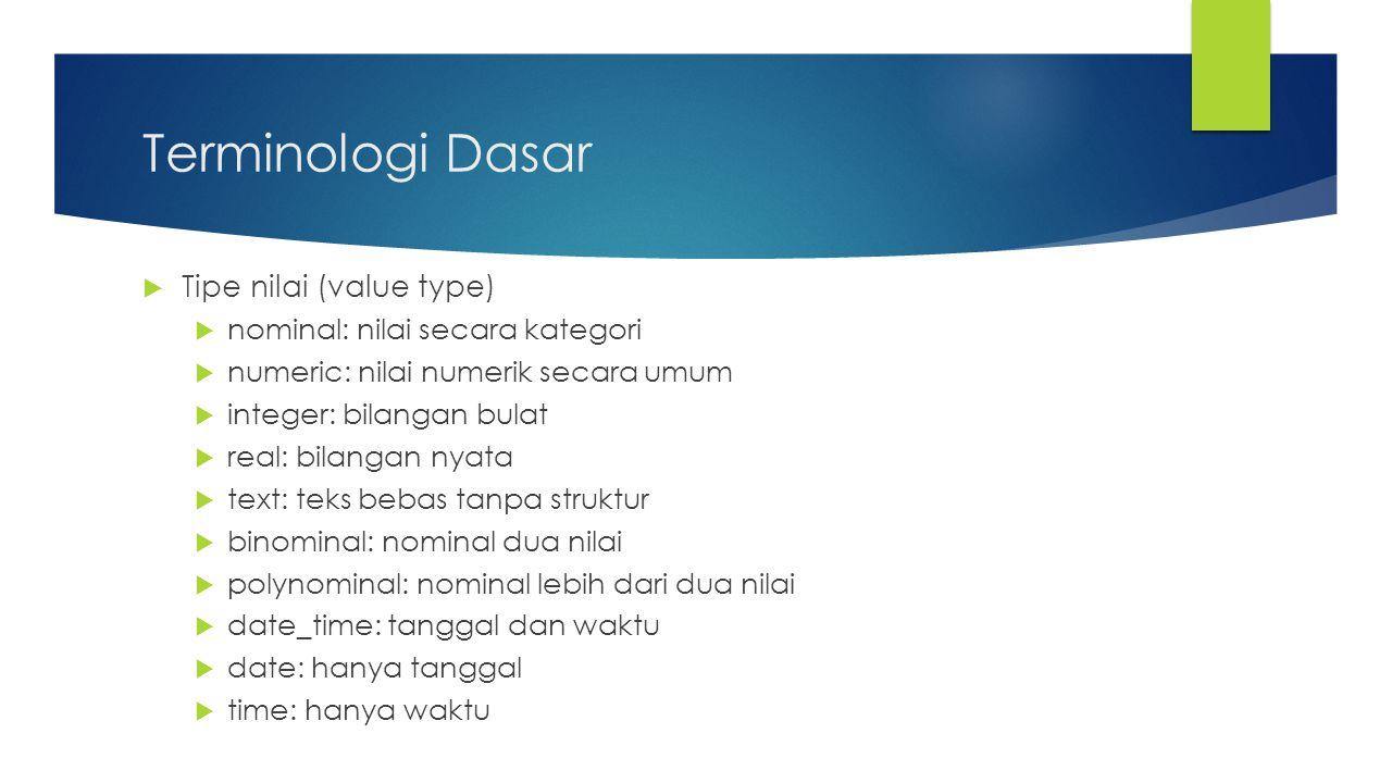 Terminologi Dasar Tipe nilai (value type)
