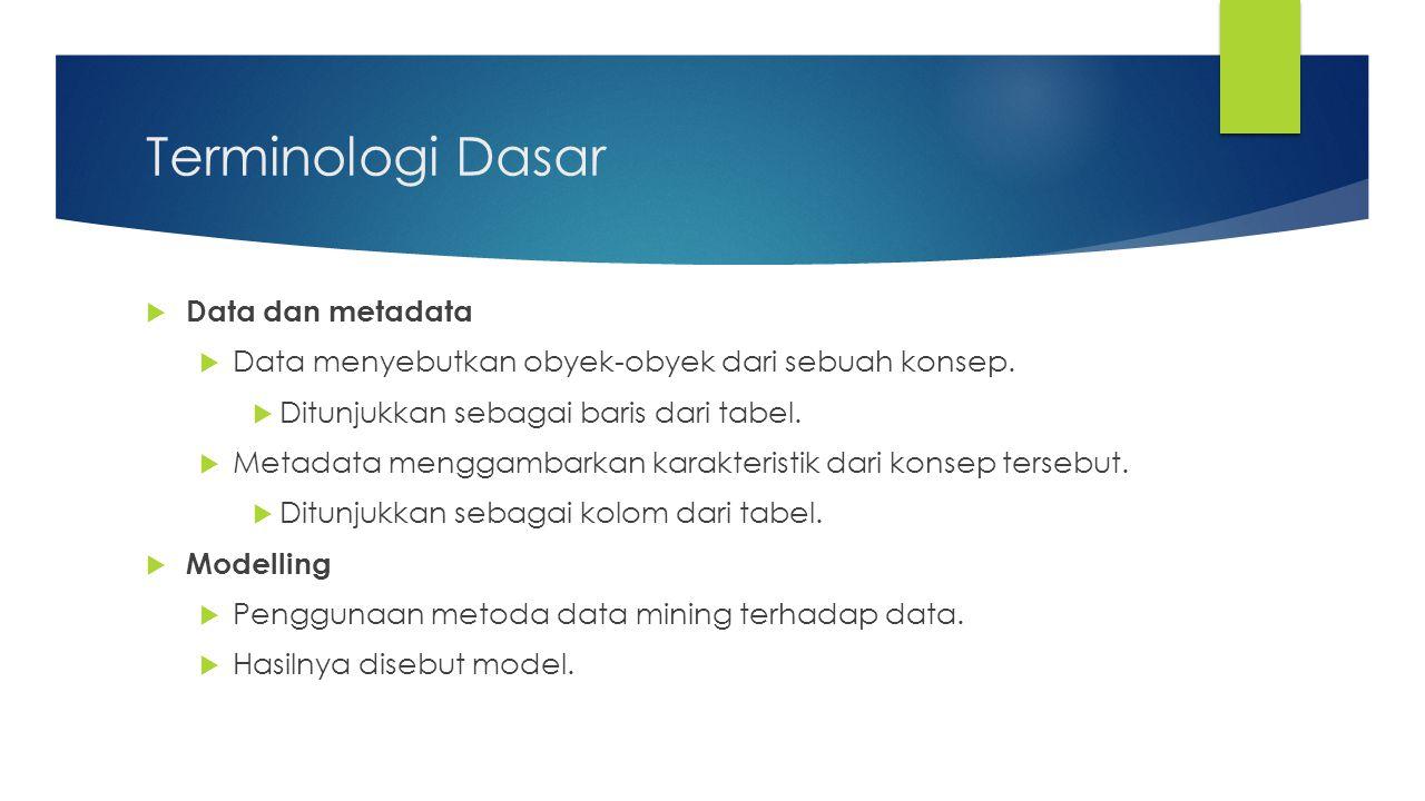 Terminologi Dasar Data dan metadata