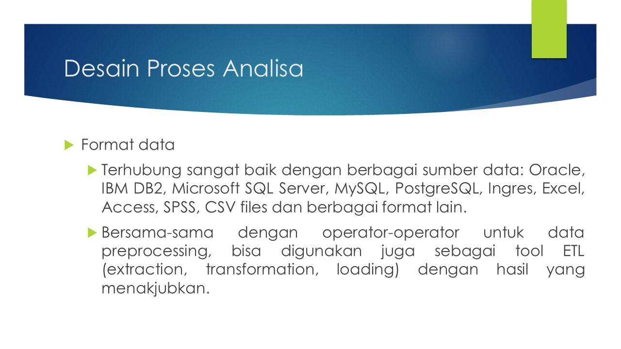 Desain Proses Analisa Format data