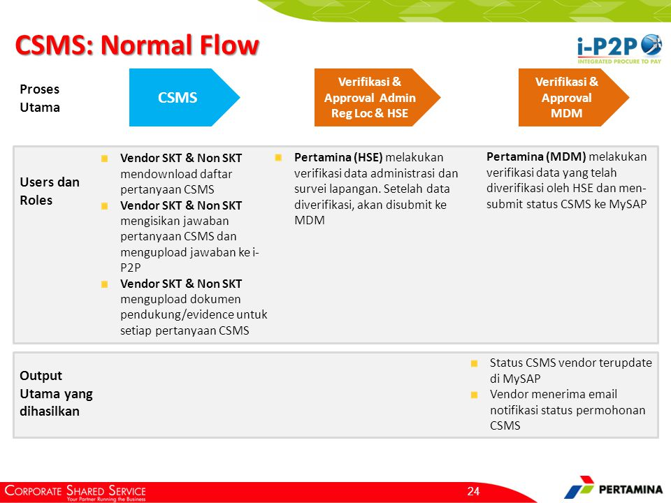 CSMS: Return Flow Vendor Pertamina (HSE) Pertamina (MDM)
