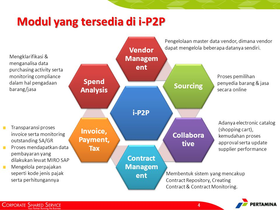 Fitur yang tersedia di i-P2P akan digunakan oleh internal Pertamina dan external (Vendor)
