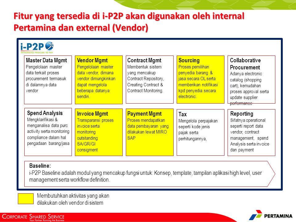 Implementasi i-P2P Modul Vendor Management