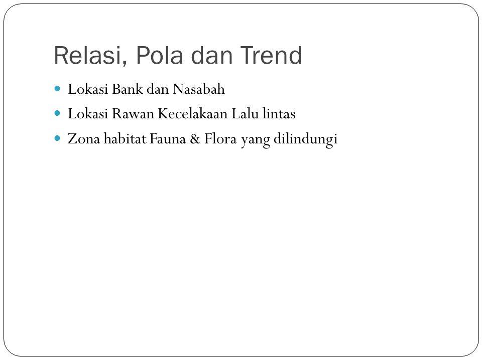 Relasi, Pola dan Trend Lokasi Bank dan Nasabah