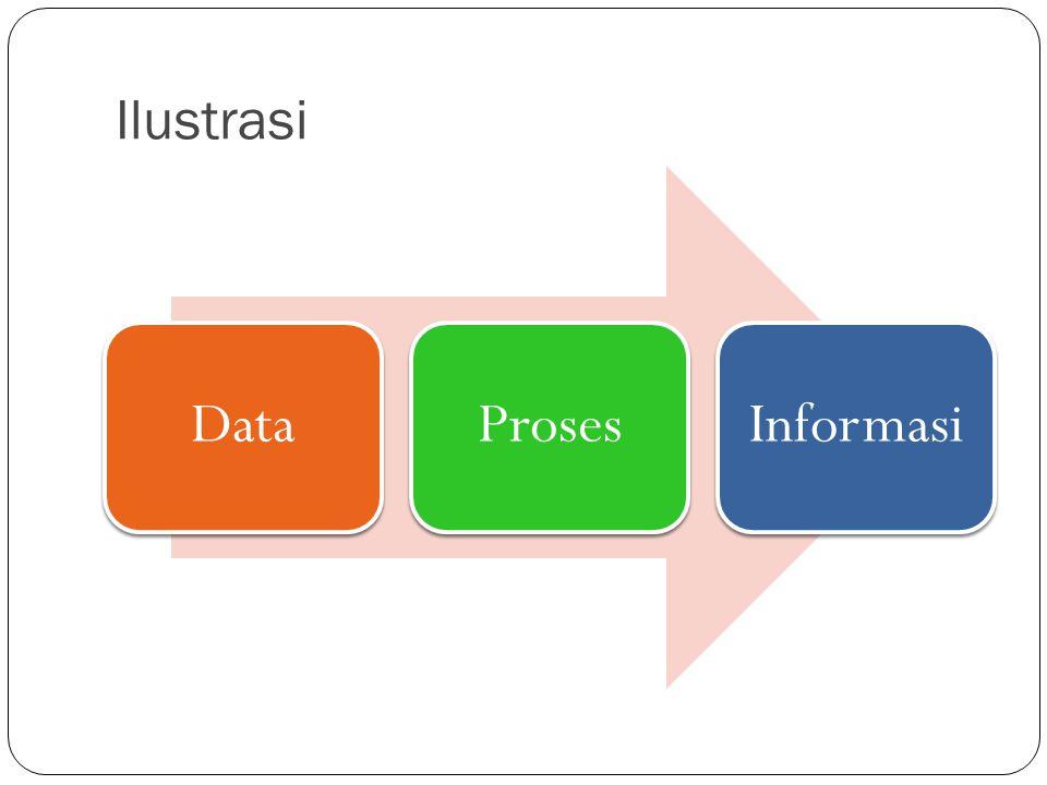 Ilustrasi Data Proses Informasi