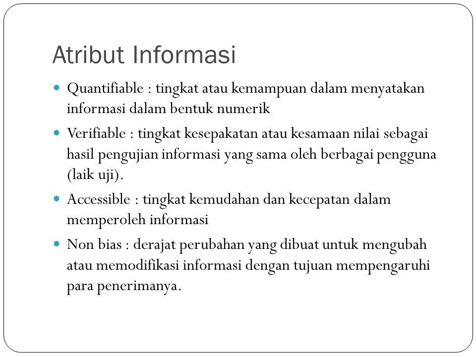 Atribut Informasi Quantifiable : tingkat atau kemampuan dalam menyatakan informasi dalam bentuk numerik.