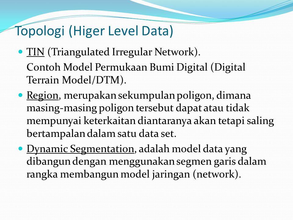 Topologi (Higer Level Data)