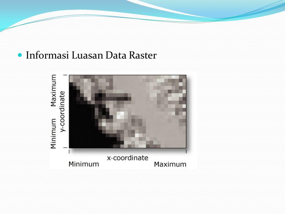 Informasi Luasan Data Raster