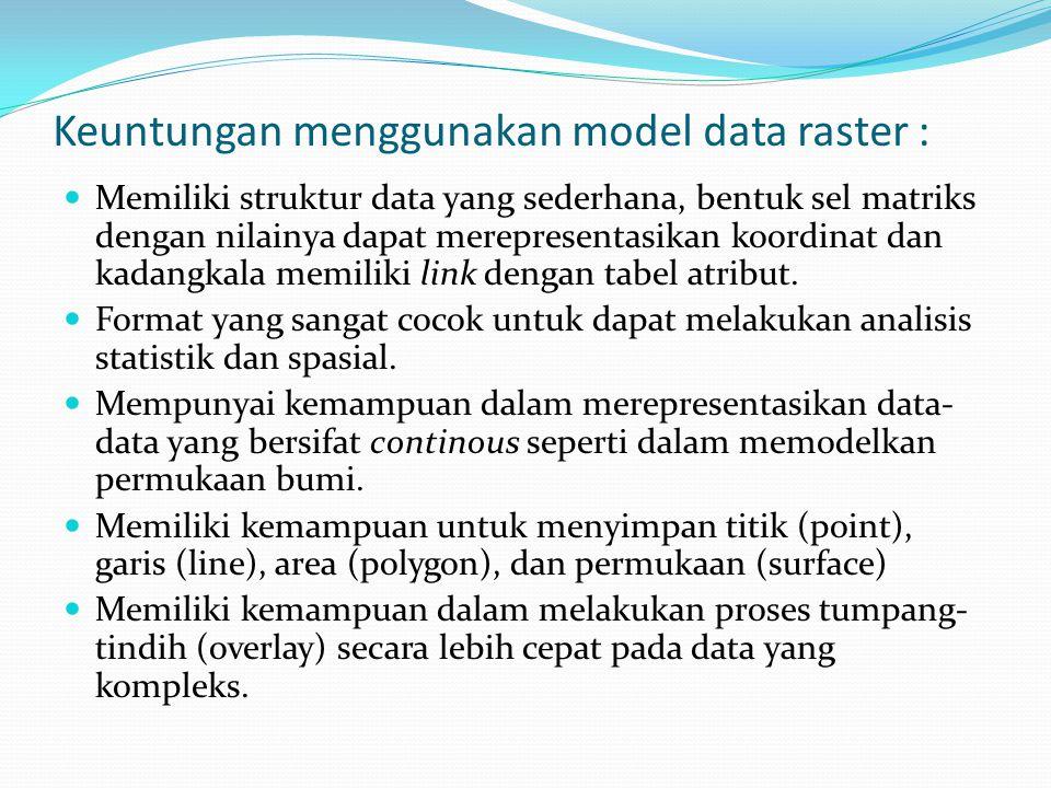 Keuntungan menggunakan model data raster :