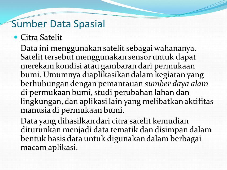 Sumber Data Spasial Citra Satelit