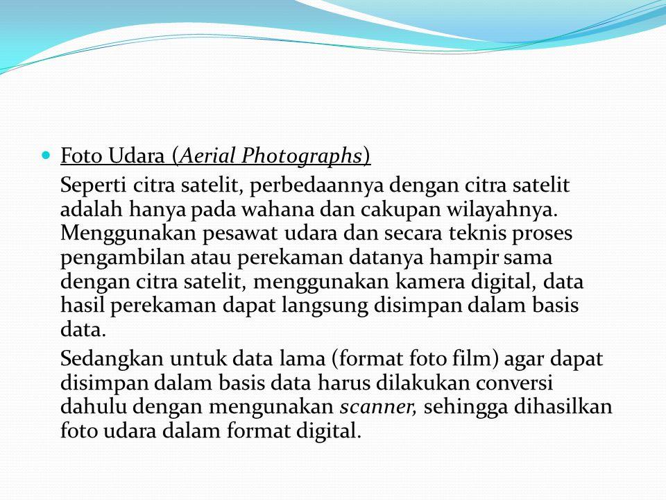 Foto Udara (Aerial Photographs)