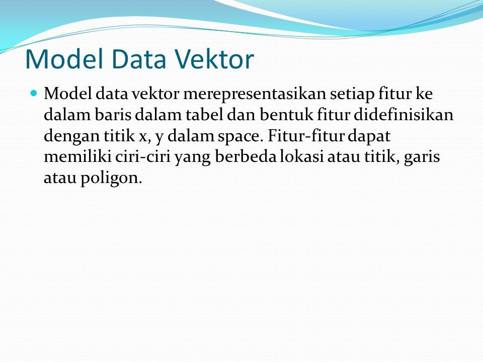 Model Data Vektor