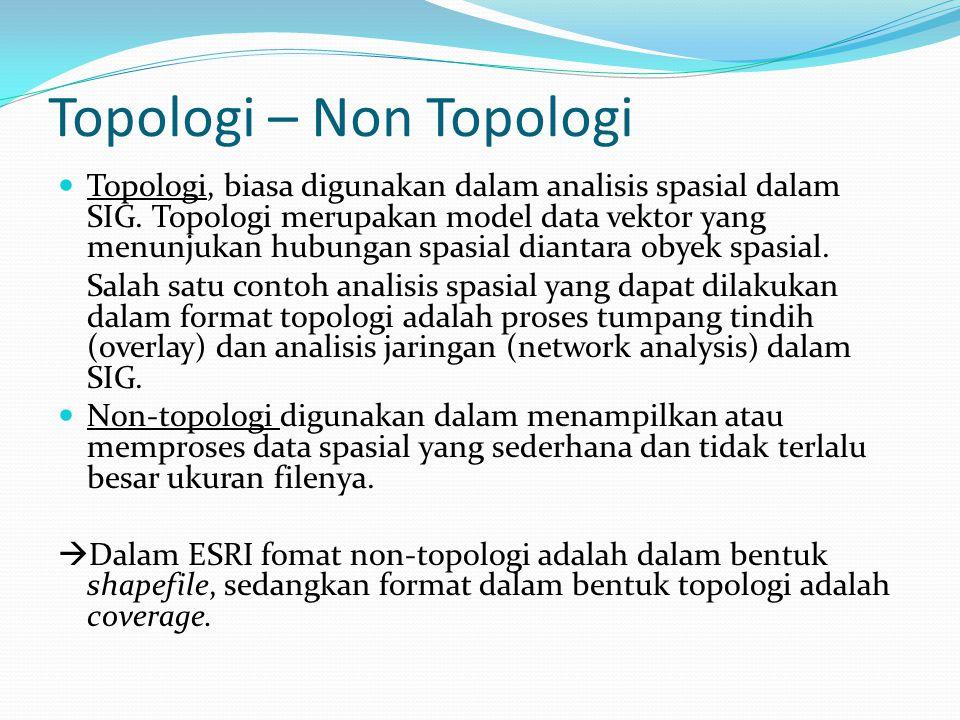 Topologi – Non Topologi