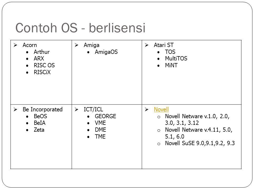 Contoh OS - berlisensi Acorn Arthur ARX RISC OS RISCiX Amiga AmigaOS