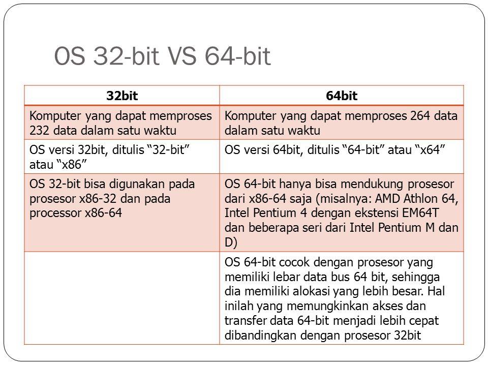 OS 32-bit VS 64-bit 32bit. 64bit. Komputer yang dapat memproses 232 data dalam satu waktu. Komputer yang dapat memproses 264 data dalam satu waktu.