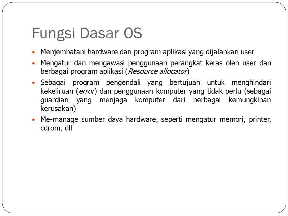 Fungsi Dasar OS Menjembatani hardware dan program aplikasi yang dijalankan user.