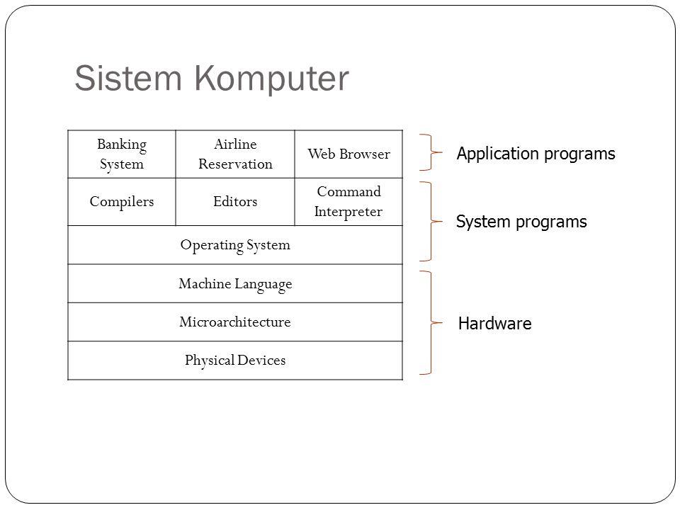 Sistem Komputer Banking System Airline Reservation Web Browser