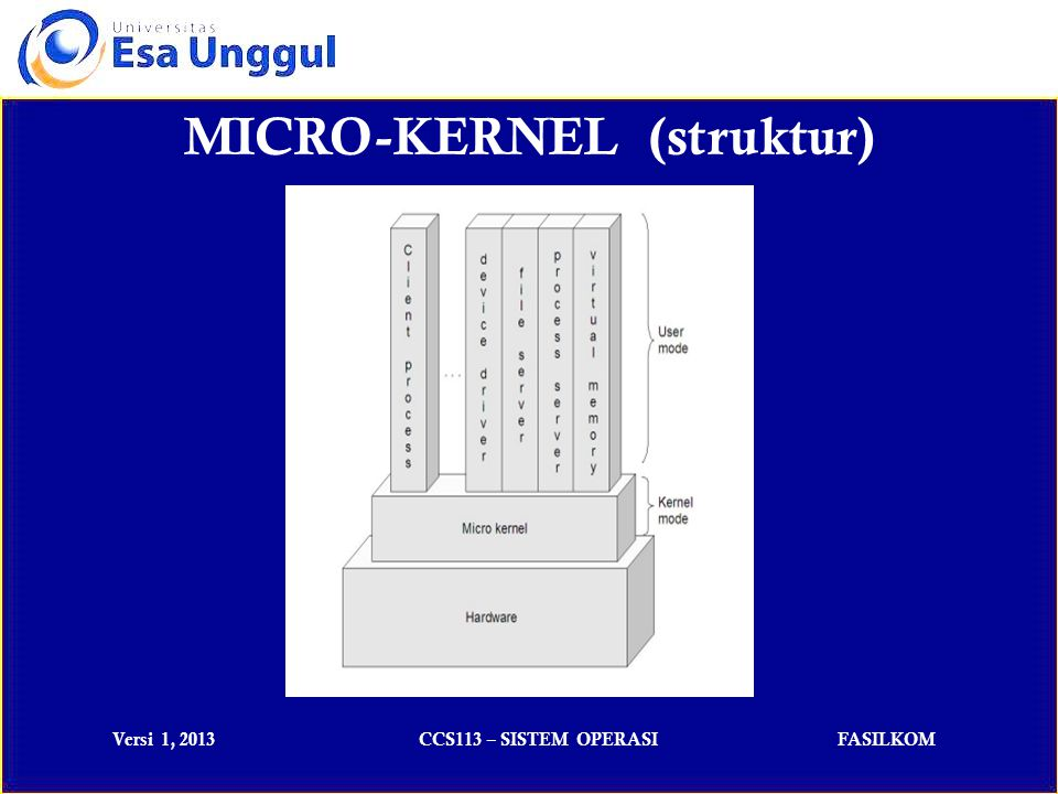 MICRO-KERNEL (struktur)