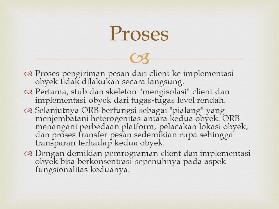 Proses Proses pengiriman pesan dari client ke implementasi obyek tidak dilakukan secara langsung.