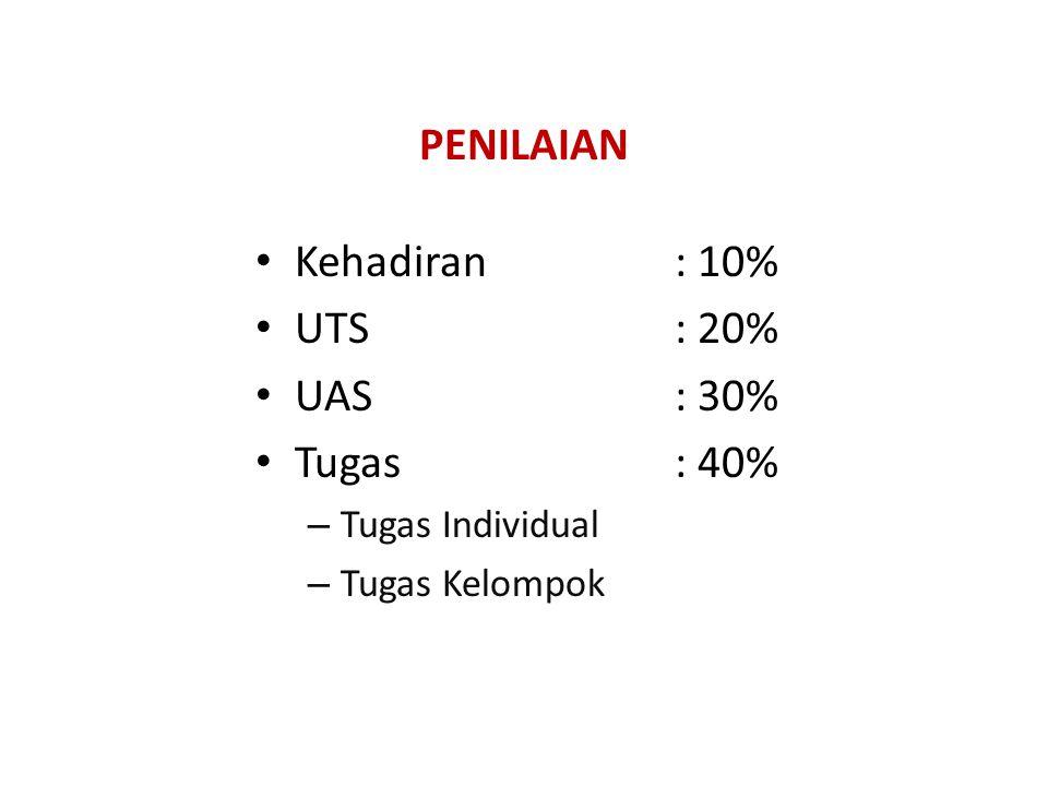 PENILAIAN Kehadiran : 10% UTS : 20% UAS : 30% Tugas : 40%