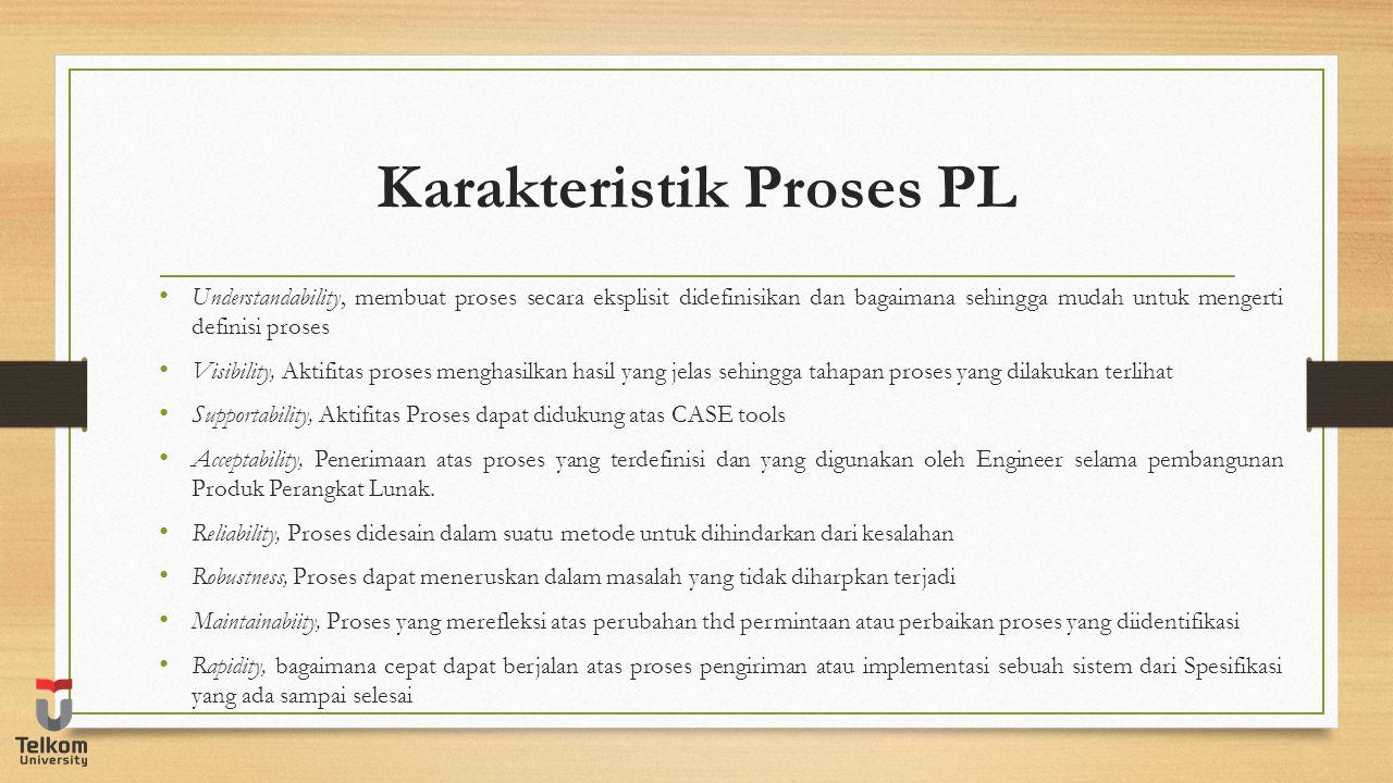 Karakteristik Proses PL