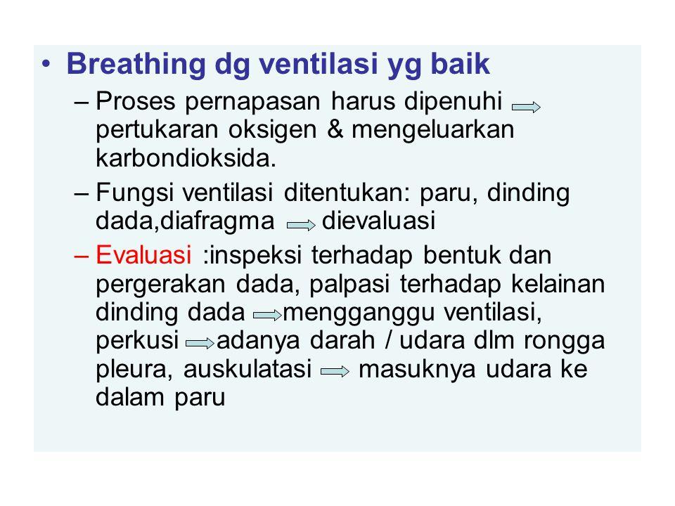 Breathing dg ventilasi yg baik