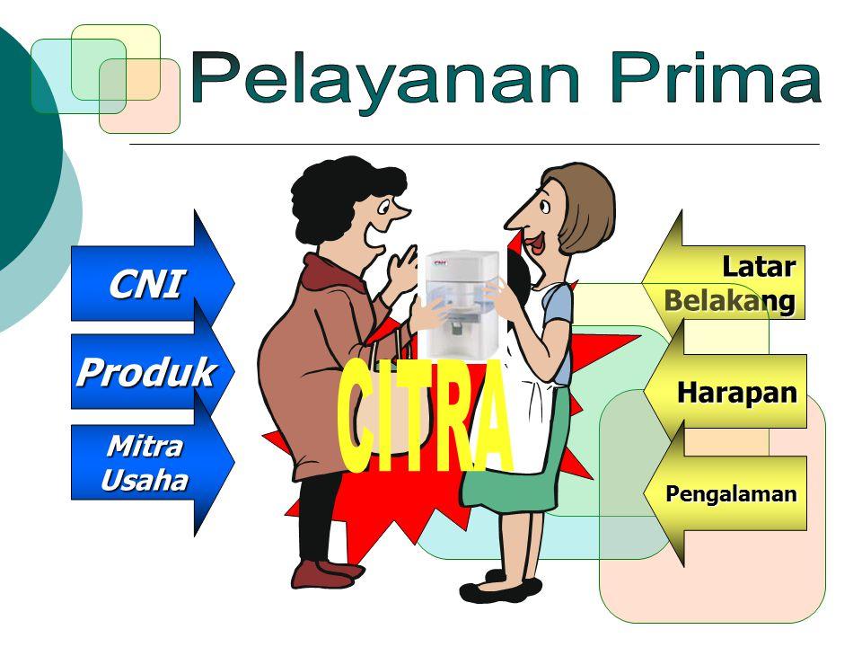 Pelayanan Prima CITRA CNI Produk Latar Belakang Harapan Mitra Usaha