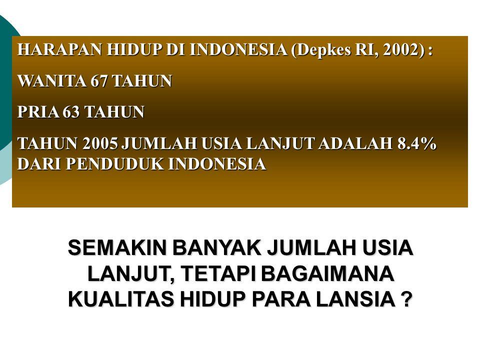 HARAPAN HIDUP DI INDONESIA (Depkes RI, 2002) :