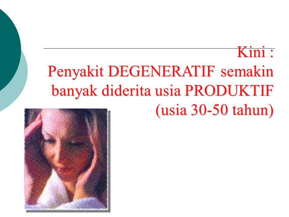 Kini : Penyakit DEGENERATIF semakin banyak diderita usia PRODUKTIF (usia 30-50 tahun)
