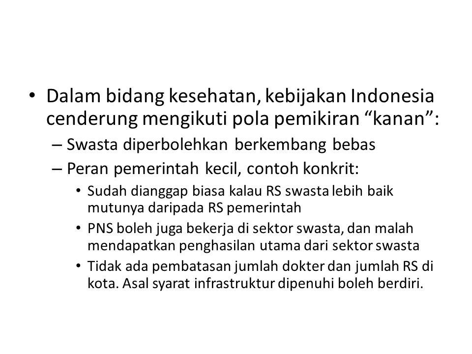 Dalam bidang kesehatan, kebijakan Indonesia cenderung mengikuti pola pemikiran kanan :