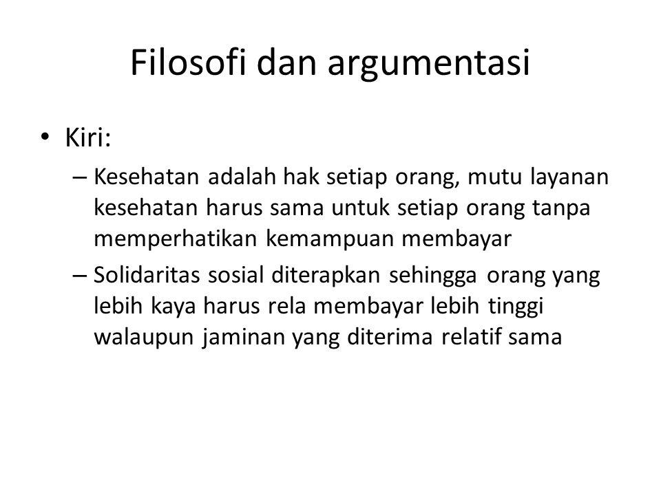 Filosofi dan argumentasi
