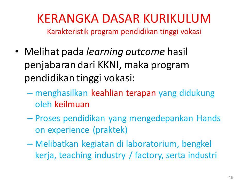 KERANGKA DASAR KURIKULUM Karakteristik program pendidikan tinggi vokasi