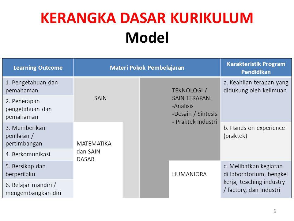 KERANGKA DASAR KURIKULUM Model
