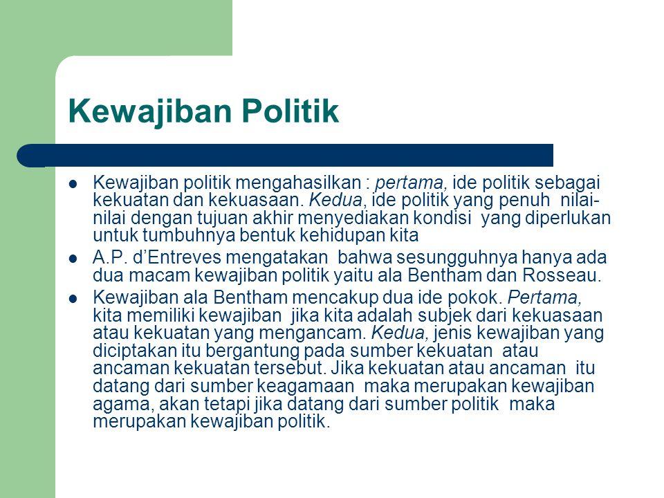 Kewajiban Politik