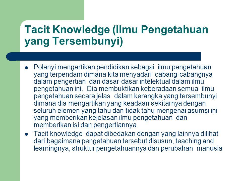 Tacit Knowledge (Ilmu Pengetahuan yang Tersembunyi)