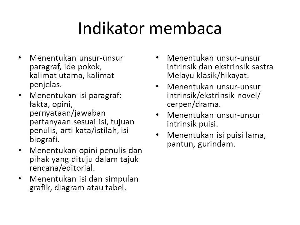 Indikator membaca Menentukan unsur-unsur paragraf, ide pokok, kalimat utama, kalimat penjelas.