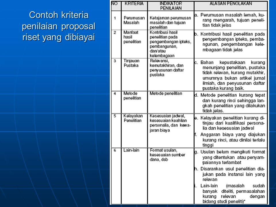 Contoh kriteria penilaian proposal riset yang dibiayai