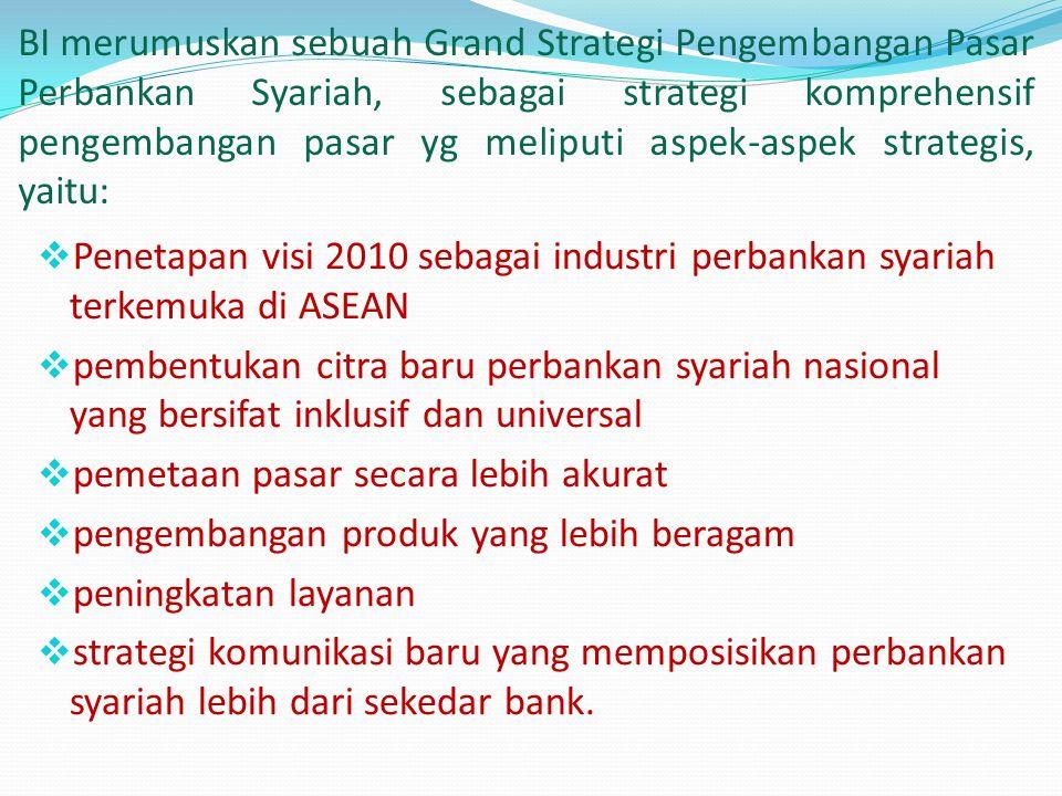 BI merumuskan sebuah Grand Strategi Pengembangan Pasar Perbankan Syariah, sebagai strategi komprehensif pengembangan pasar yg meliputi aspek-aspek strategis, yaitu: