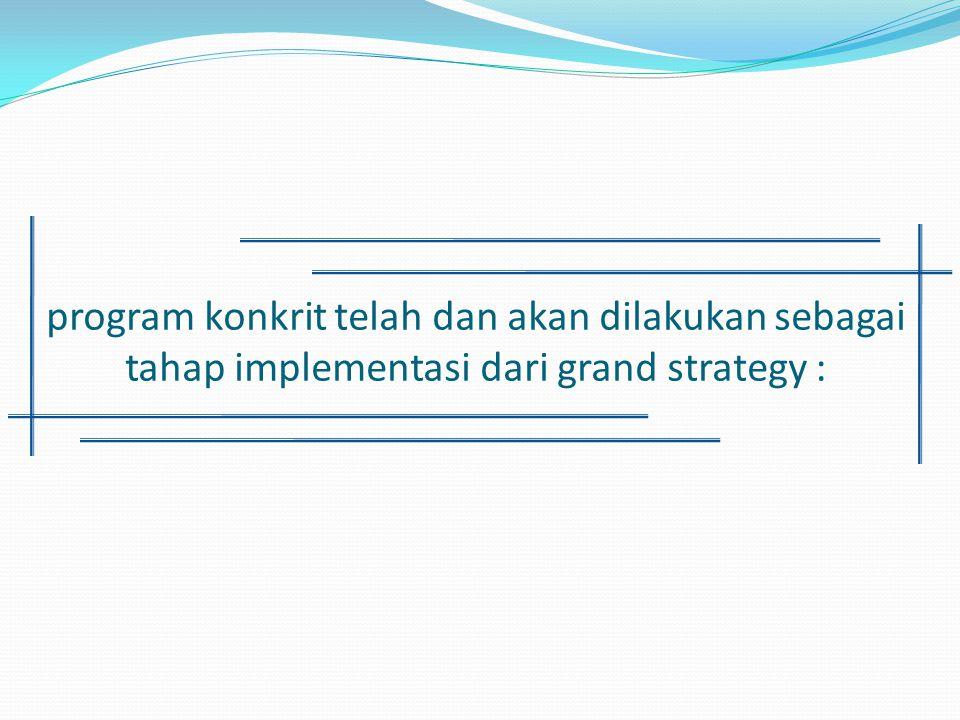 program konkrit telah dan akan dilakukan sebagai tahap implementasi dari grand strategy :