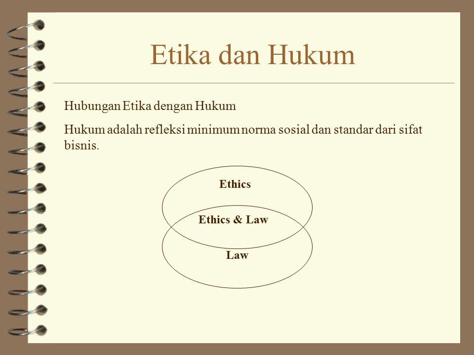 Etika dan Hukum Hubungan Etika dengan Hukum