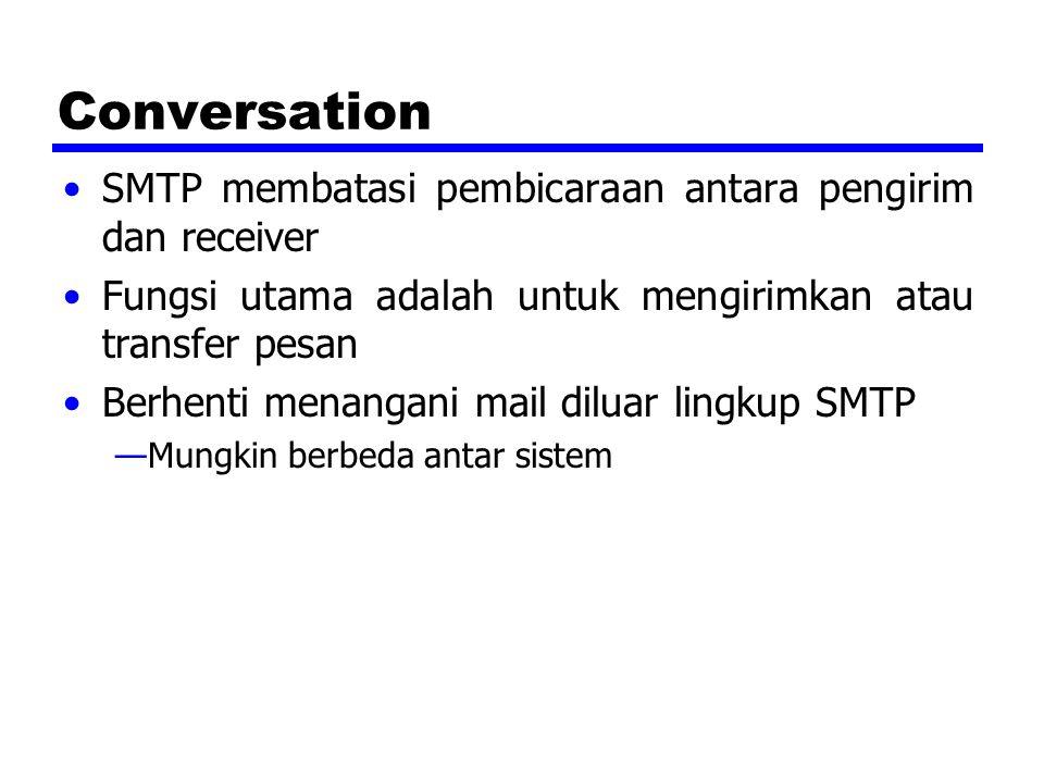 Conversation SMTP membatasi pembicaraan antara pengirim dan receiver