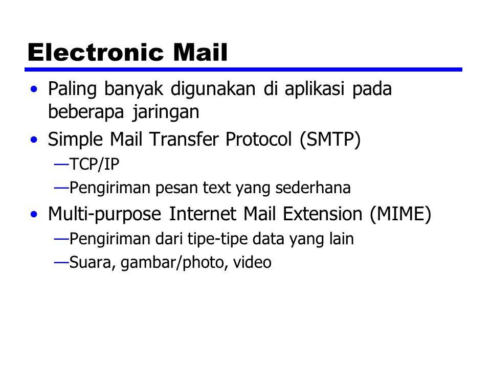 Electronic Mail Paling banyak digunakan di aplikasi pada beberapa jaringan. Simple Mail Transfer Protocol (SMTP)
