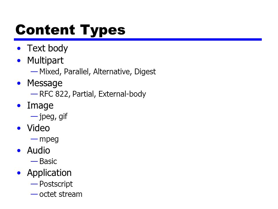 Content Types Text body Multipart Message Image Video Audio