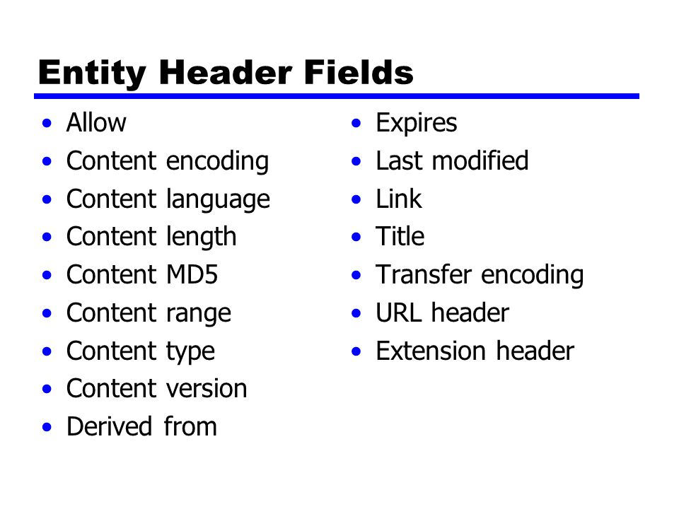Entity Header Fields Allow Content encoding Content language