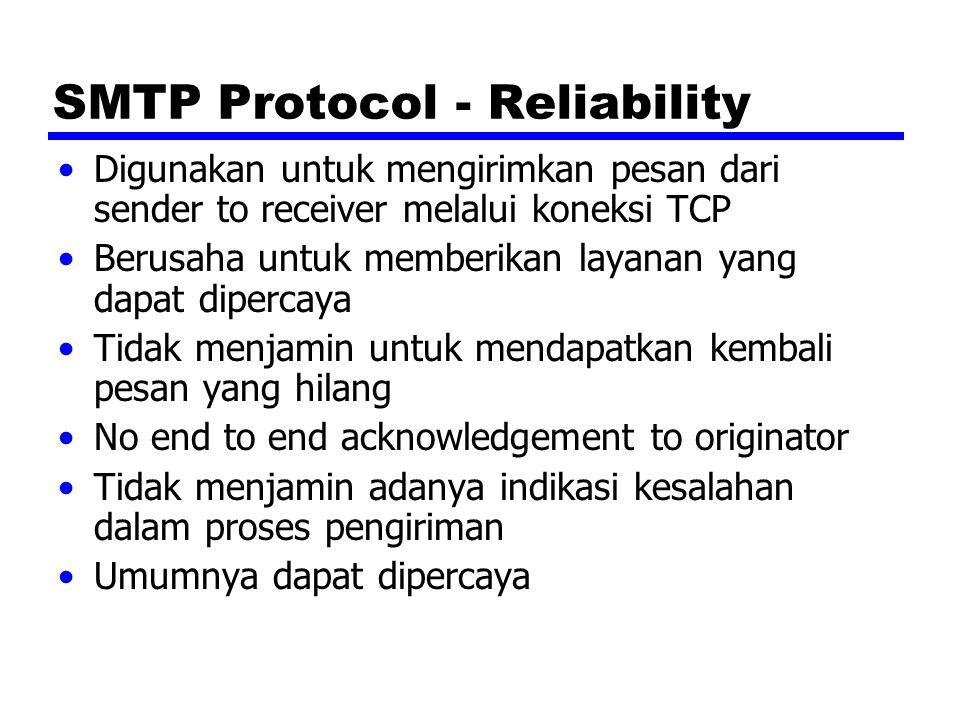 SMTP Protocol - Reliability